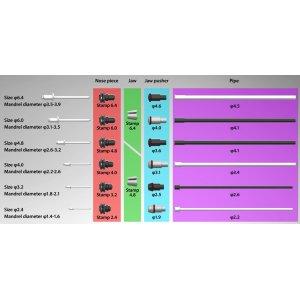 Aku nýtovačka Li-ion LXT 18V/3,0 Ah, Makpac - Použití DRV250
